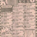 【漫画】今週の『週刊少年サンデー』が薄すぎると話題 『ジャンプ』比マイナス100ページでプラス50円 [muffin★]