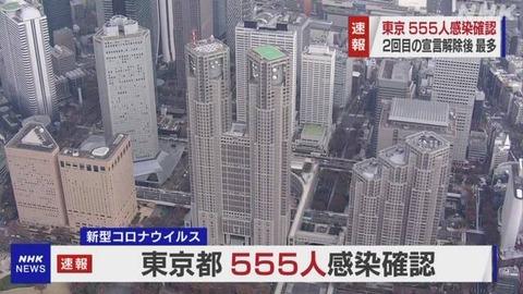 【新型コロナ】東京都、新たに555人感染 4月7日
