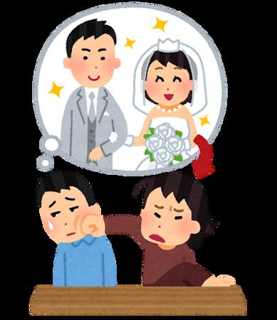 【悲報】結婚しちゃいけない女の特徴がこちらwwwwwwwwww