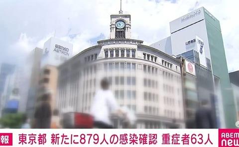 【新型コロナ】東京都、新たに879人感染 5月2日