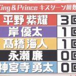 【キンプる初回】平野紫耀さんの爆弾発言にネットが騒然となる事態に?