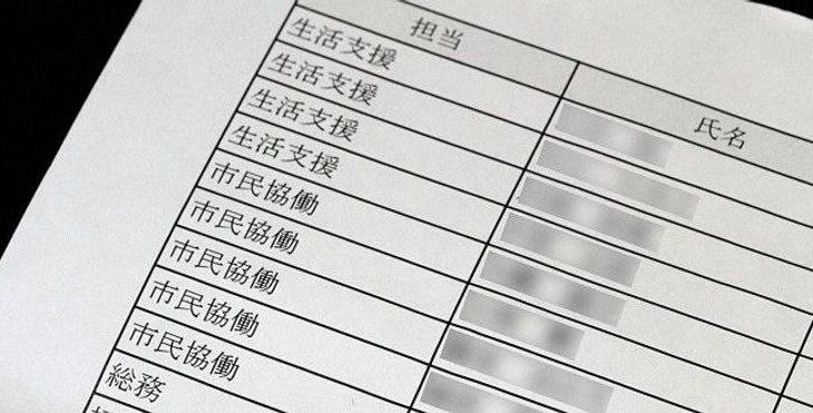 接種辞退者リスト 区役所職員のリストを作成、メール送信してしまう