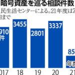 【詐欺】肩落とす女性「元金返して」、韓国で日本人100人告訴…暗号資産でトラブル続々